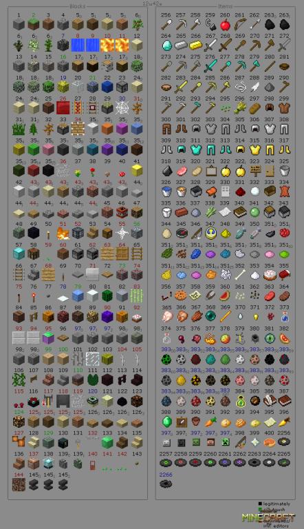 ID предметов Minecraft.